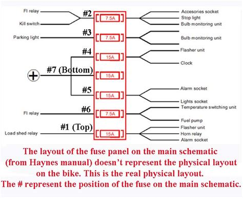 layout diagram electrical definition physical layout of the electrical components