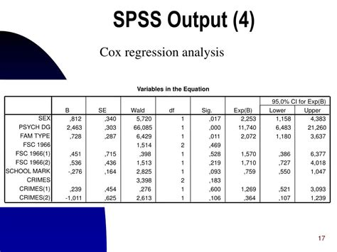 spss tutorial cox regression ppt statistical methods in longitudinal studies