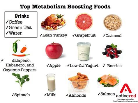 alimenti per attivare il metabolismo consejos dieta tienes un metabolismo lento acel 233 ralo