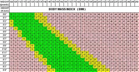 bmi tabelle bmi chart what is a mass index pre diabetes