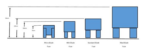 Car Types By Size by Car Standard Blade Type Fuses Ato