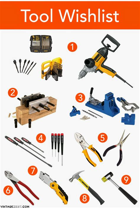 Essential Woodworking Tools List Discover Woodworking