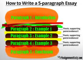 Writing The Five Paragraph Essay by Writing Thesis Paragraph Original Content