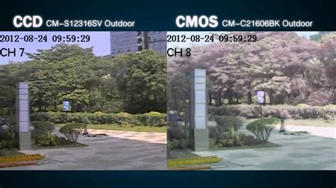is cmos better than ccd difference between ccd and cmos