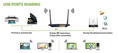 Diskon Tp Link N600 Wireless N Dual Band Usb Adapter Wdn3200 electronics discount cheap tp link tl wdr3500 wireless