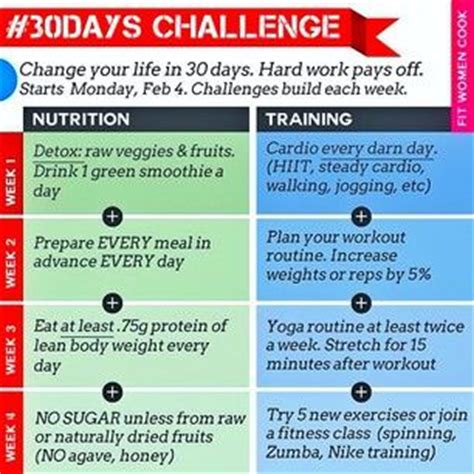 30 Day Hair Detox Challenge by 51 Best Images About Massiel Quot Mankofit Massy Quot Arias On