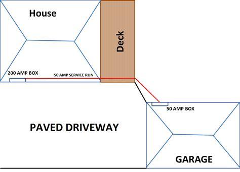 200 service wiring diagram garage 200 service