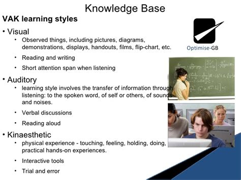 Read Write Learning Style Essay by Deliver To Suit Varying Learning Styles