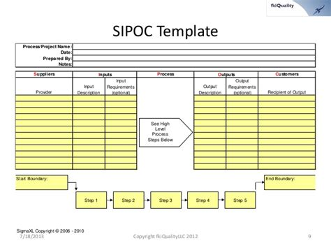 project deliverables template excel six sigma green belt project roadmap in 10 deliverables