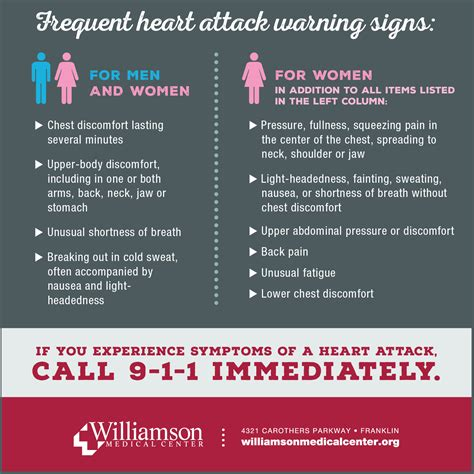 attack symptoms the symptoms for early attacks williamson center