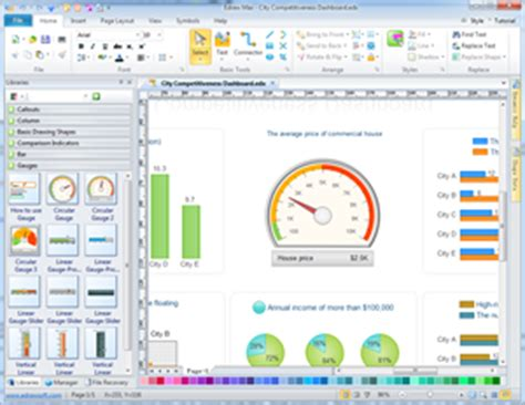 gauges chart definition examples  software