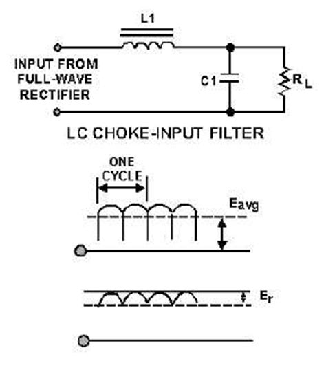 diode rectifier circuits with shunt capacitor filters diode rectifier with lc filter 28 images diode bridge rectifier with capacitor filter 28