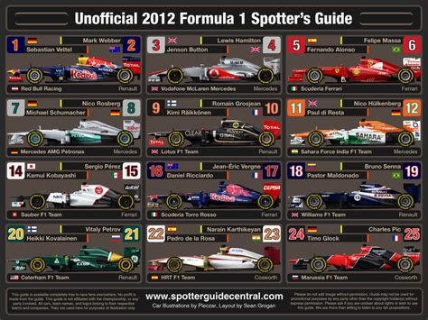 one guide formula 1 2012 spotter s guide by spottersguidecentral on