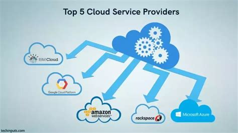 Mba Hr Cloud by Which Are Cloud Service Providers Quora