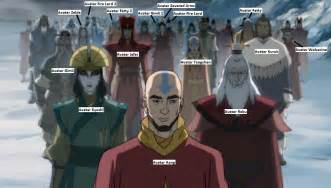 Avatar the last airbender and avatar the legend of korra bronies