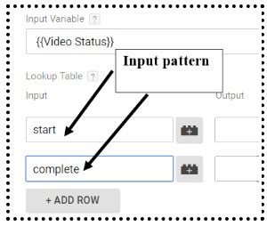 repository pattern lookup tables understanding lookup table variable in google tag manager