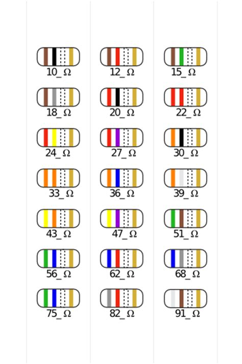 resistor label code makeatronics mostly organized resistors in 20ish drawers