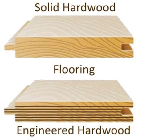 Hardwood Vs Engineered Wood Aaa Hardwood Floors Hardwood