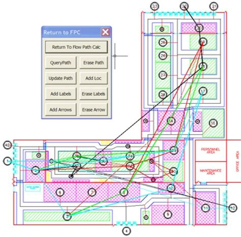 Flowplanner facilities planning industrial engineering consulting