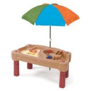product review step 2 sand water table mint green