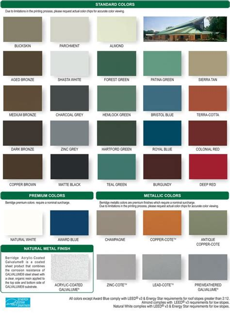 How To Give Your House Curb Appeal - metal roof galvalume roof color zinc grey or charcoal grey berridge cool roofing color chart