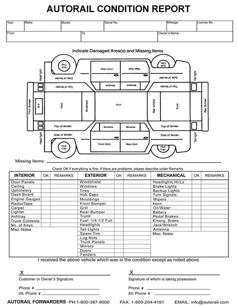 rental car damage inspection form template Quotes