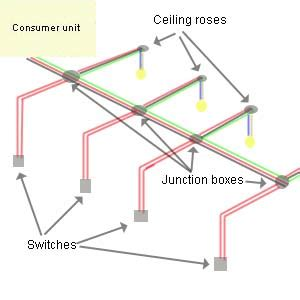 lighting ring wiring diagram 33 wiring diagram