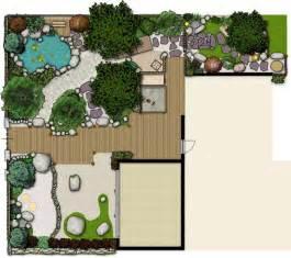 Online Floorplanner zelf je tuin ontwerpen de 8 beste online tuin ontwerp