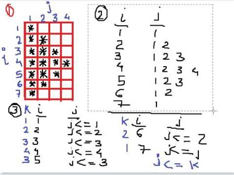pattern related c programs star pattern 11 program in c hindi youtube