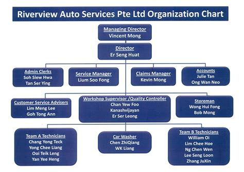 Industrial Floor Plan by Riverview Auto Services One Stop Car Servicing Amp Workshop