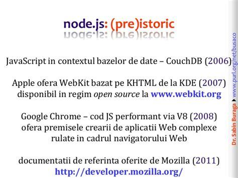 javascript date format node js node js aspecte esențiale