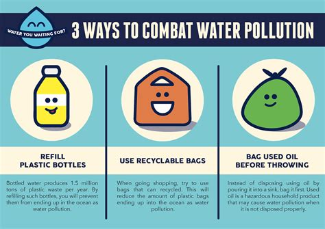 How To Prevent Water Pollution Essay by How To Prevent Water Pollution Essay How To Prevent Water Pollution Essay Cause And Effect Of