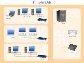 Visio Server Room Floor Plan lan diagrams physical office network diagrams diagram