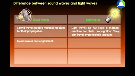 difference between sound waves and light waves