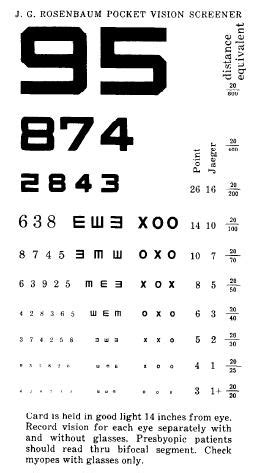 printable near eye chart online vision test philadelphia wynnewood pa