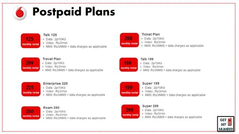 vodafone home plans 28 images vodafone launches home