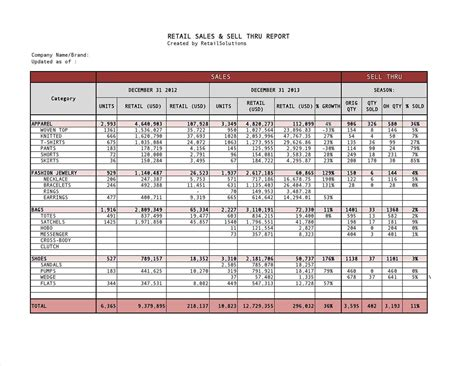 Daily Revenue Report Excel Template Daily Revenue Spreadsheet Sle Templates Sle