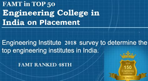 Placement Wise Ranking Of Mba Colleges In India by News And Events Finolex Academy Of Management And Technology