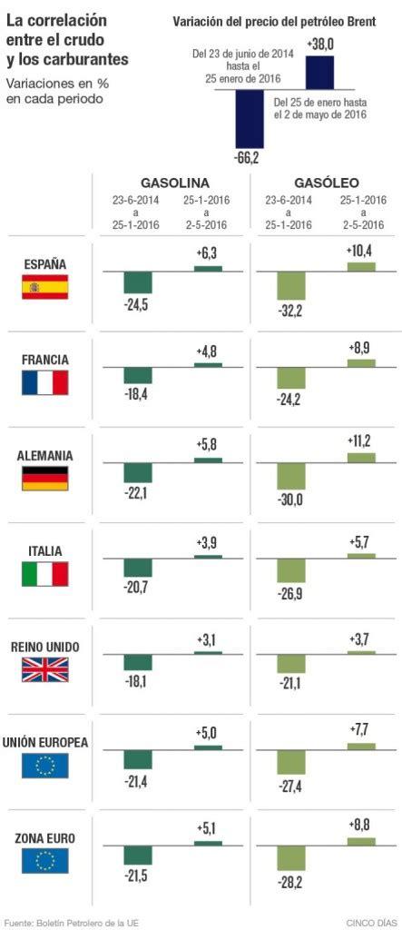 depreciaciones de activos fijos porcentajes 2016 porcentajes de depreciacion 2016 porcentajes de