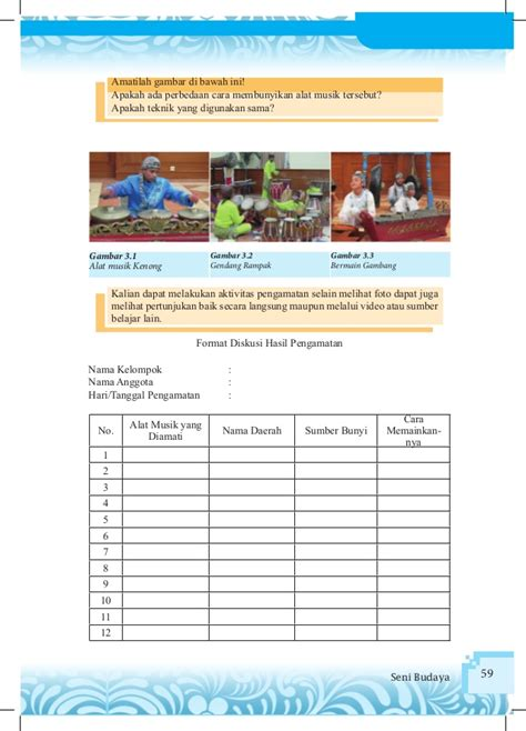 Seni Budaya Untuk Smp Kls Vlll Semester 1 buku siswa seni budaya kelas viii smp kurikulum 2013