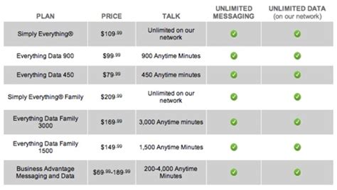 sprint home phone plans sprints starts taking pre orders for 8gb iphone 4 reveals