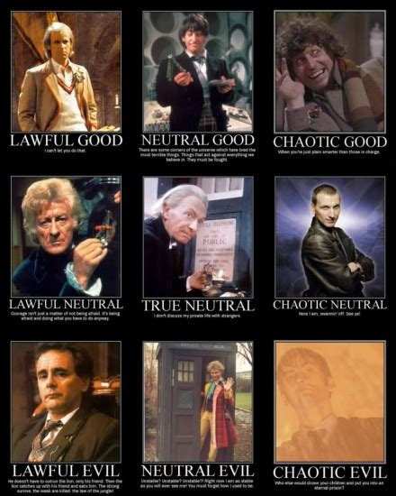 Alignment Meme - 10 best alignment charts the mary sue
