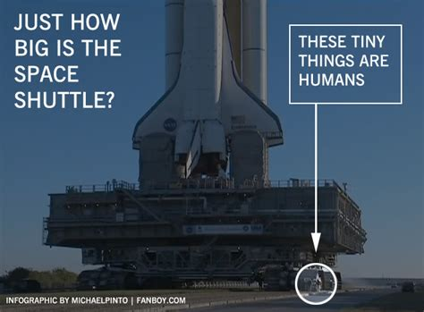 how is a how big is a space shuttle 187 fanboy