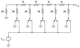 digital to analog resistor network digital to analog conversion digital circuits worksheets
