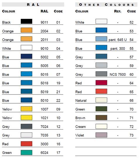 colors for plastics plastic parts colour chart