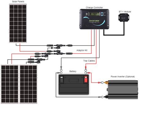 12 volt solar renogy wiring diagram pollak trailer plugs