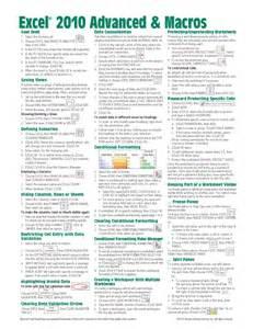 vba reference worksheet davezan