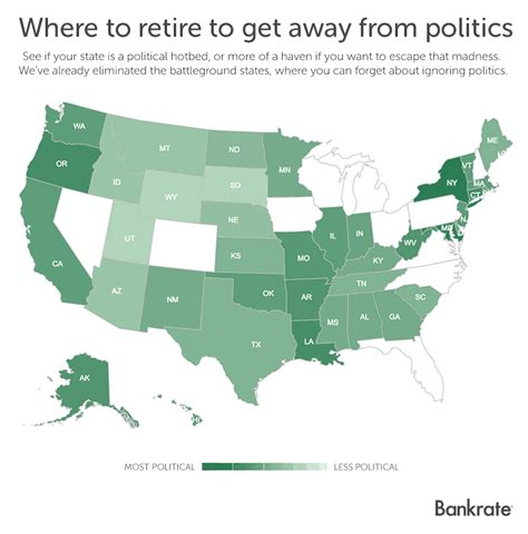 biggest swing states how we ranked the best states to retire if you re sick of