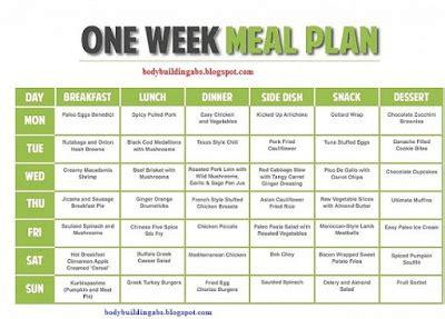 Printable Bodybuilding Meal Planner | bodybuilding food list pdf food