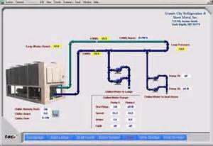 refrigeration refrigeration chiller operation